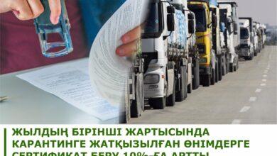 Photo of Казахстанским фермерам выдано более 165 тысяч фитосанитарных и карантинных сертификатов – МСХ РК